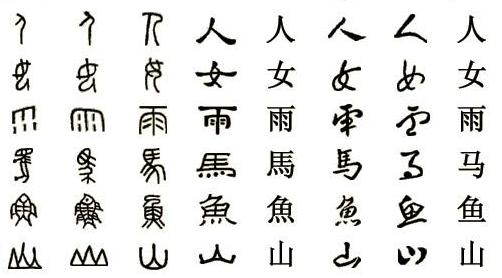 Mandarin Chinese: an introduction - Learning Languages Online made ...